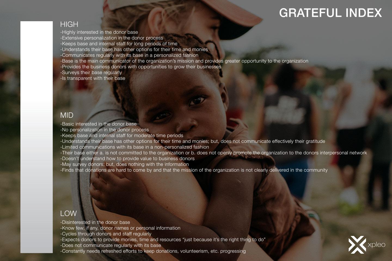 gratefulindex